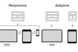 响应式布局和自适应布局的不同