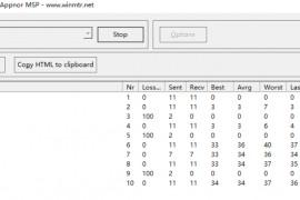 使用WinMTR软件简单分析跟踪检测网络路由情况