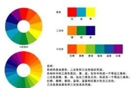 实用网页配色表-RGB配色表