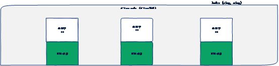 mysql技巧:MySQL优化十大技巧 mysql技巧 第54张