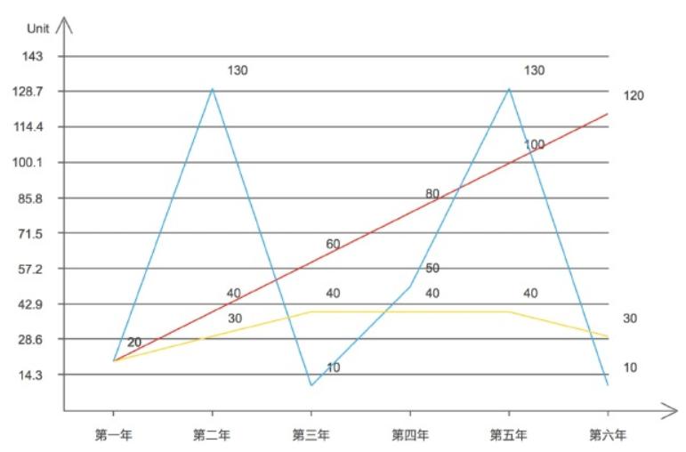 花三个月看了200G网赚教程,领悟了你的网赚为什么不赚钱! 网赚教程 第6张
